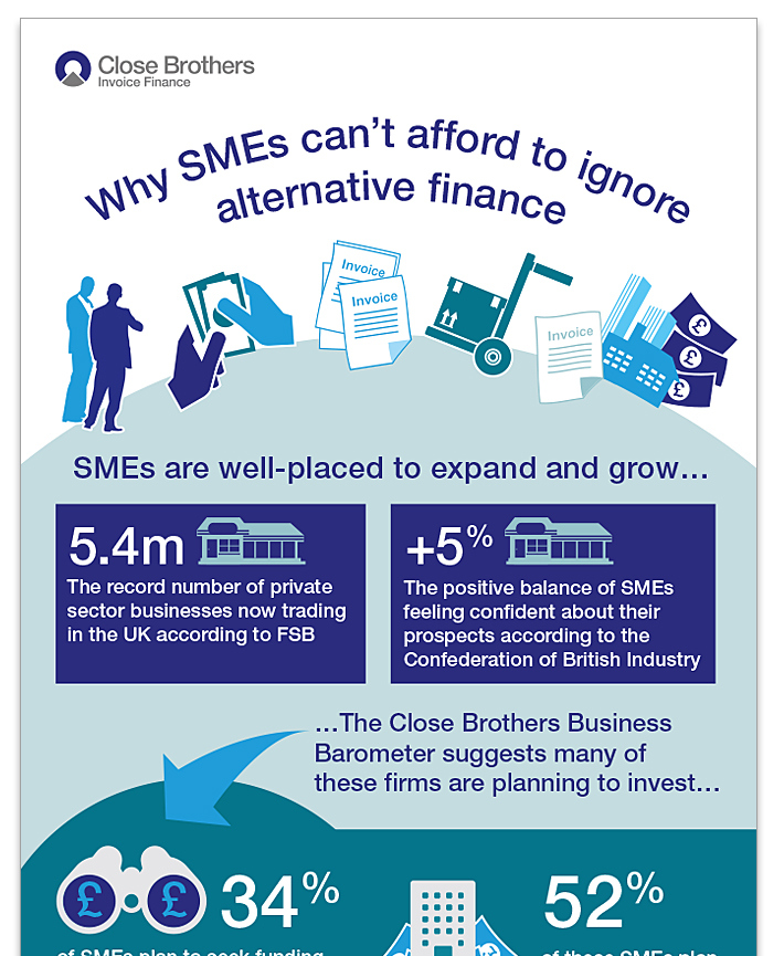 Why SMEs can't afford to ignore alternative finance