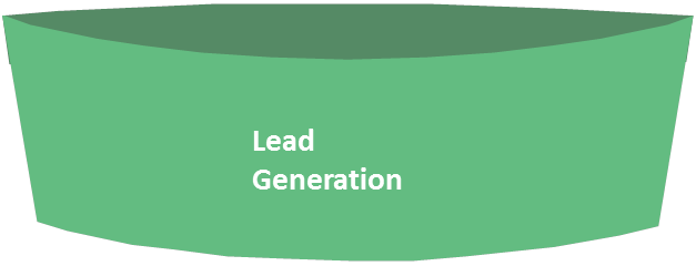 Lead generation improvement and help from TyrrellCooper